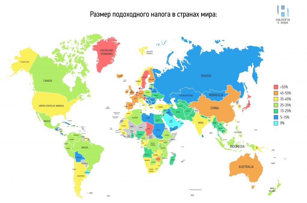 Размер подоходного налога в странах мира